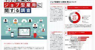 中小企業のジョブ型雇用に関する調査